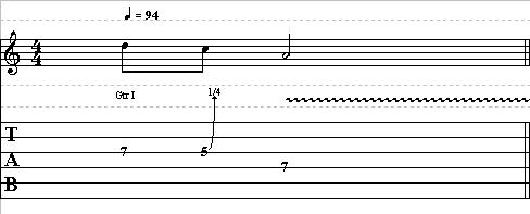 Basic Blues Pentatonic Soloing