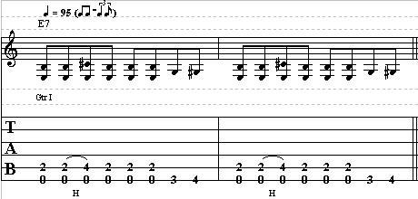Blues Guitar–Essential Riff Pattern