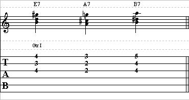 Dominant Chord Voicings