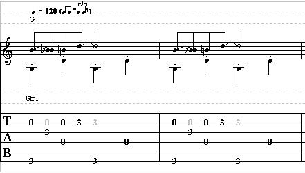 Learn How to Play Country Blues Guitar