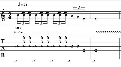 easy blues guitar lick for beginners