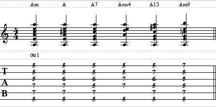 Beginner Guitar Lesson – Barre Chords