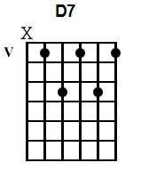 Blues Barre Chords Lesson – Root on A String