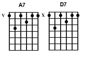 Blues Guitar Chords – Dominant 7 Barre Chords