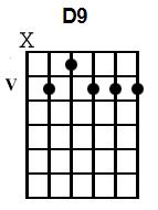 Blues and Jazz Chords