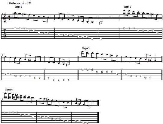 Minor-Harmonic-Scale