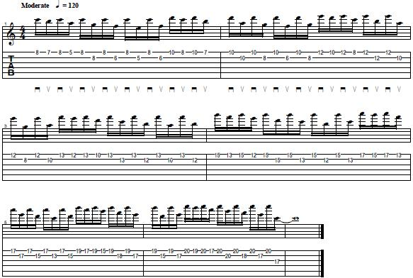 Pedal Note Guitar Exercise - Lead Guitar Lesson