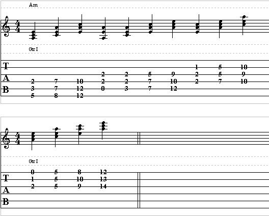 Triad Chord Lesson – Minor Chord Shapes