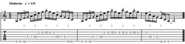 A-Minor-Arpeggio-with-Tapping-Technique-Electric-Guitar-Lesson