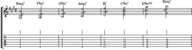 Advanced-Seventh-Chords-on-the-Lower-Strings-Harmony-Guitar-Lesson