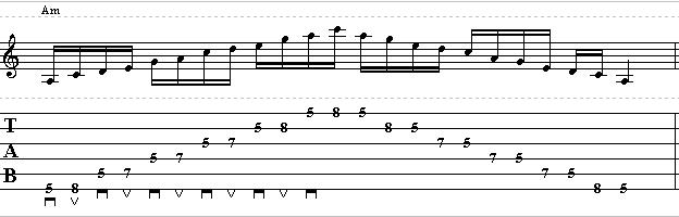 Basic Techniques for Blues Lead Guitar Playing