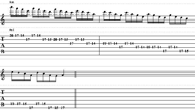 Extended Pentatonic Lick in the Key of A Minor
