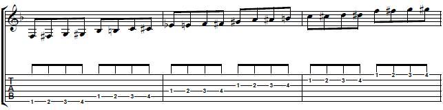 First Steps on Guitar -- Beginner Guitar Lesson