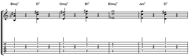 Giant-Steps-Chord-Progression-Jazz-Guitar-Lesson