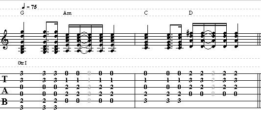 Learn How to Strum Over an Easy Chord Progression