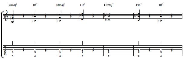 Shell Chords in the Style of Freddie Green -- Jazz Guitar Lesson