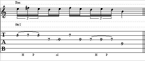 Blues Soloing Skills – Guitar Lesson on Blues Lead Techniques
