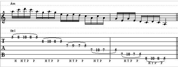 Guitar Lesson on Tapping Technique – Learn How to Play Tapping on Guitar – Part II