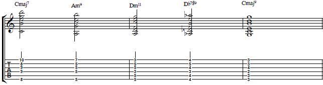 Jazz Chord Progression Using the Thumb -- Guitar Lesson