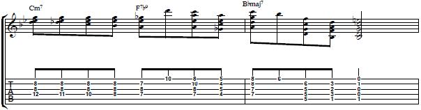 Jazz Chords in the Style of Barney Kessel - Jazz Guitar Lesson