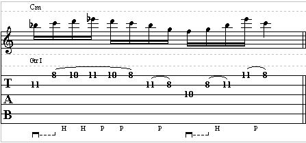 Modern Blues Guitar Lick in C Minor