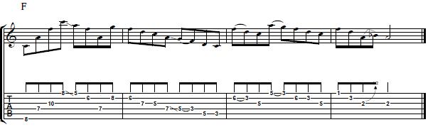 Modern Sounding Guitar Licks with the F Major Pentatonic Scale a
