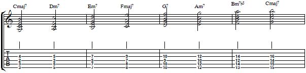 Seventh Chords on the Lower Strings - Harmony Guitar Lesson