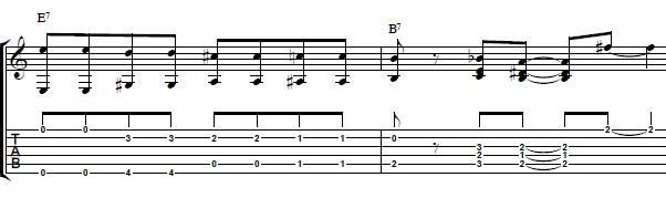 Blues-Guitar-Lesson-Blues-Turnaround-Lick-in-the-Key-of-E-How-to-Play-