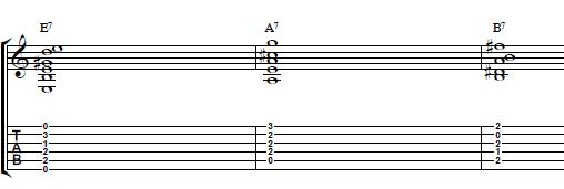 Blues-Guitar-Lesson-Main-3-Chords-Eric-Clapton-Style-12-Bar-Blues-in-the-Key-of-E