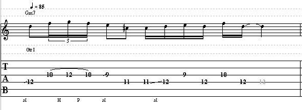 Blues Guitar Licks Out of the Pentatonic Scale
