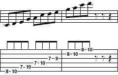 Blues-Lead-Playing-with-Pentatonic-Scales-Blues-Guitar-Lesson-Part-2