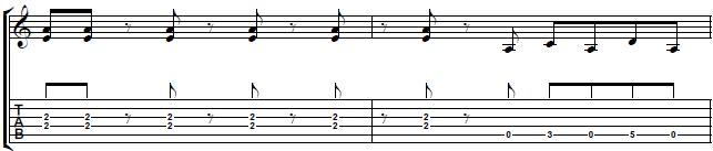 Blues-Rhtyhm-Guitar-Riff-in-the-Style-of-La-Grange-by-ZZ-Top-Blues-Guitar-Lesson