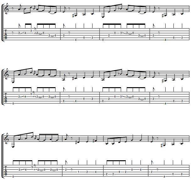 Electric-Blues-Guitar-Lesson-12-Bar-Blues-Riff-in-the-Style-of-John-Lee-Hooker-Boom-Boom