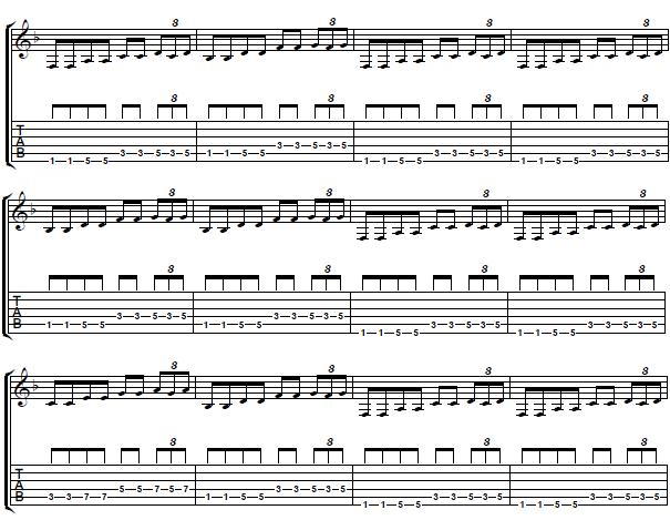 Electric-Blues-Guitar-Lesson-12-Bar-Blues-Riff-in-the-Style-of-John-Lee-Hooker