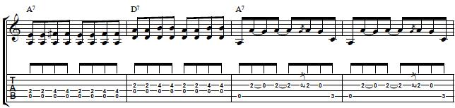 Eric-Clapton´s-Crossroads-Guitar-Riff-Blues-Guitar-Lesson-with-Tabs