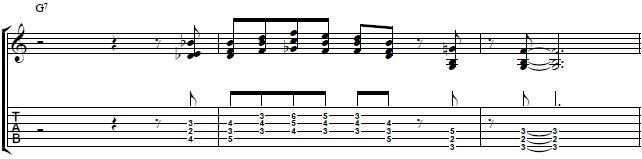 G-Dominant-7th-Guitar-Lick-Over-a-12-Bar-Blues-Progression-Blues-Guitar-Lesson