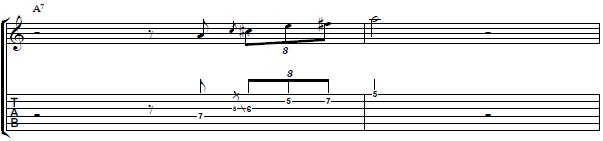 Great Guitar Lick for Starting a Blues Solo - Easy Blues Guitar Lesson