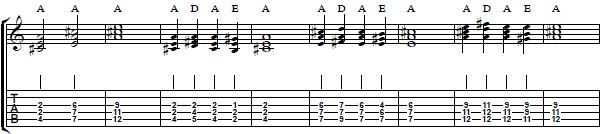 Guitar Lesson on Chord Triads - How to Play Chord Triads on Guitar- Part III