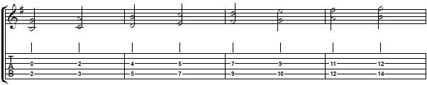 How to Harmonize a Major Scale - Harmony Guitar Lesson - Part II
