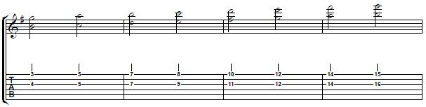 How to Harmonize a Major Scale - Harmony Guitar Lesson