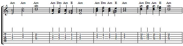 How to Play Triads in A Minor - Easy Harmony Guitar Lesson