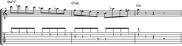Jazz Lick Over a II V I Chord Progression in C Minor - Jazz Guitar Lesson