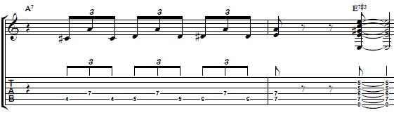 Key-to-the-highway-Blues-Turnaround-Style-in-A-Blues-Guitar-Lesson