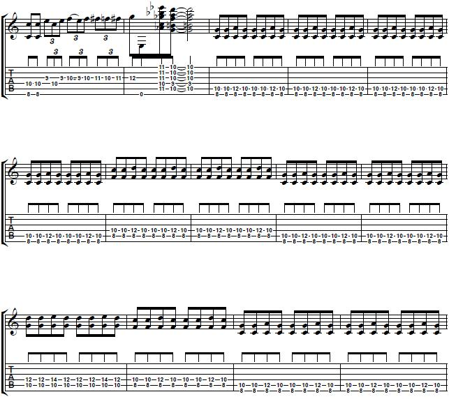 Learn-How-To-Play-The-Blues-Turnaround-From-Tell-Me´-By-SRV-Blues-Guitar-Lesson