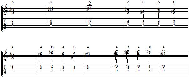 Learn How to Expand your Chord Triad Vocings - Rhythm Guitar Lesson