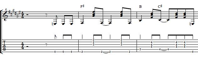 Learn-How-to-Play-Give-me-one-reason-by-Tracy-Chapman-Blues-Guitar-Lesson
