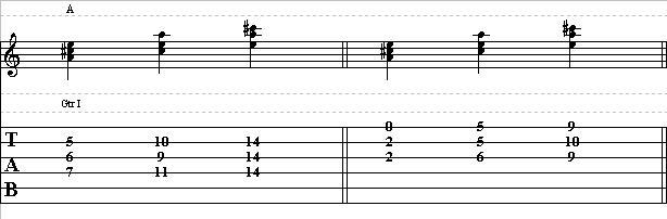 Major Chord Triad Inversion – Cool Guitar Lesson on Chords & Triads