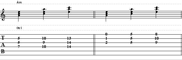 Minor Chord Triad Inversion – Easy Guitar Lesson on Chords & Triads – Part II