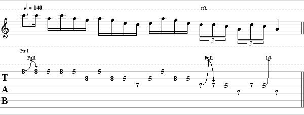 Pentatonic Guitar Lick in A Blues