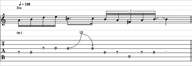 Pentatonic Guitar Lick with Bending Technique